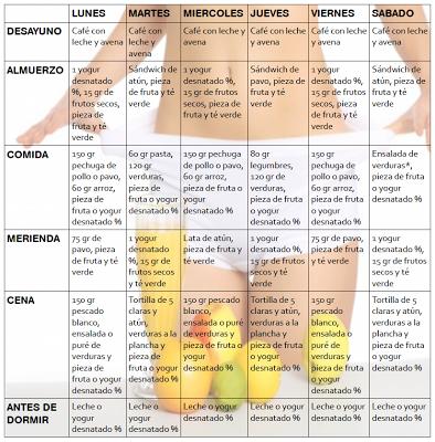 Rutinas de ejercicios para ganar masa muscular pdf